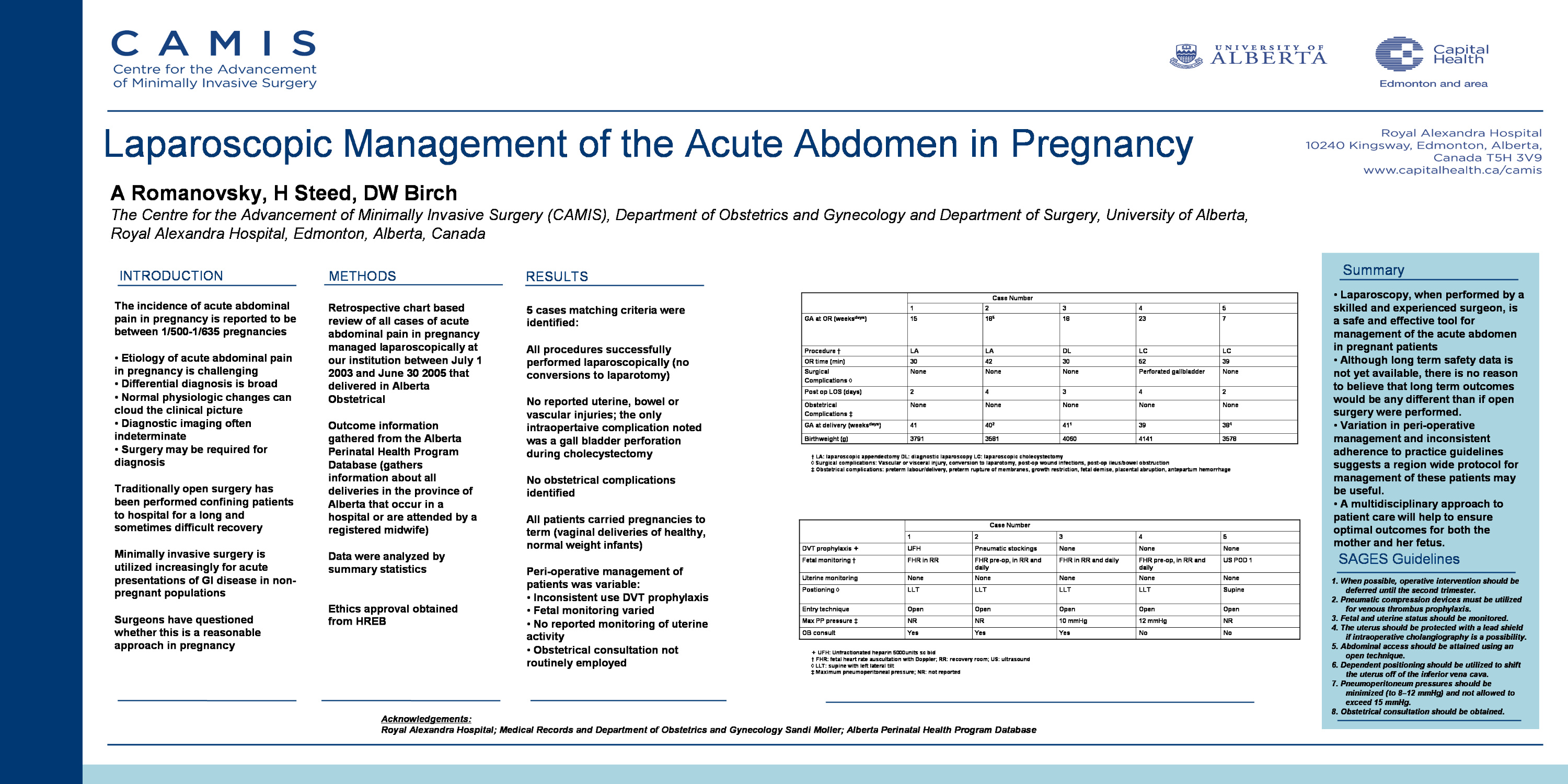Laparoscopic Management Of The Acute Abdomen In Pregnancy