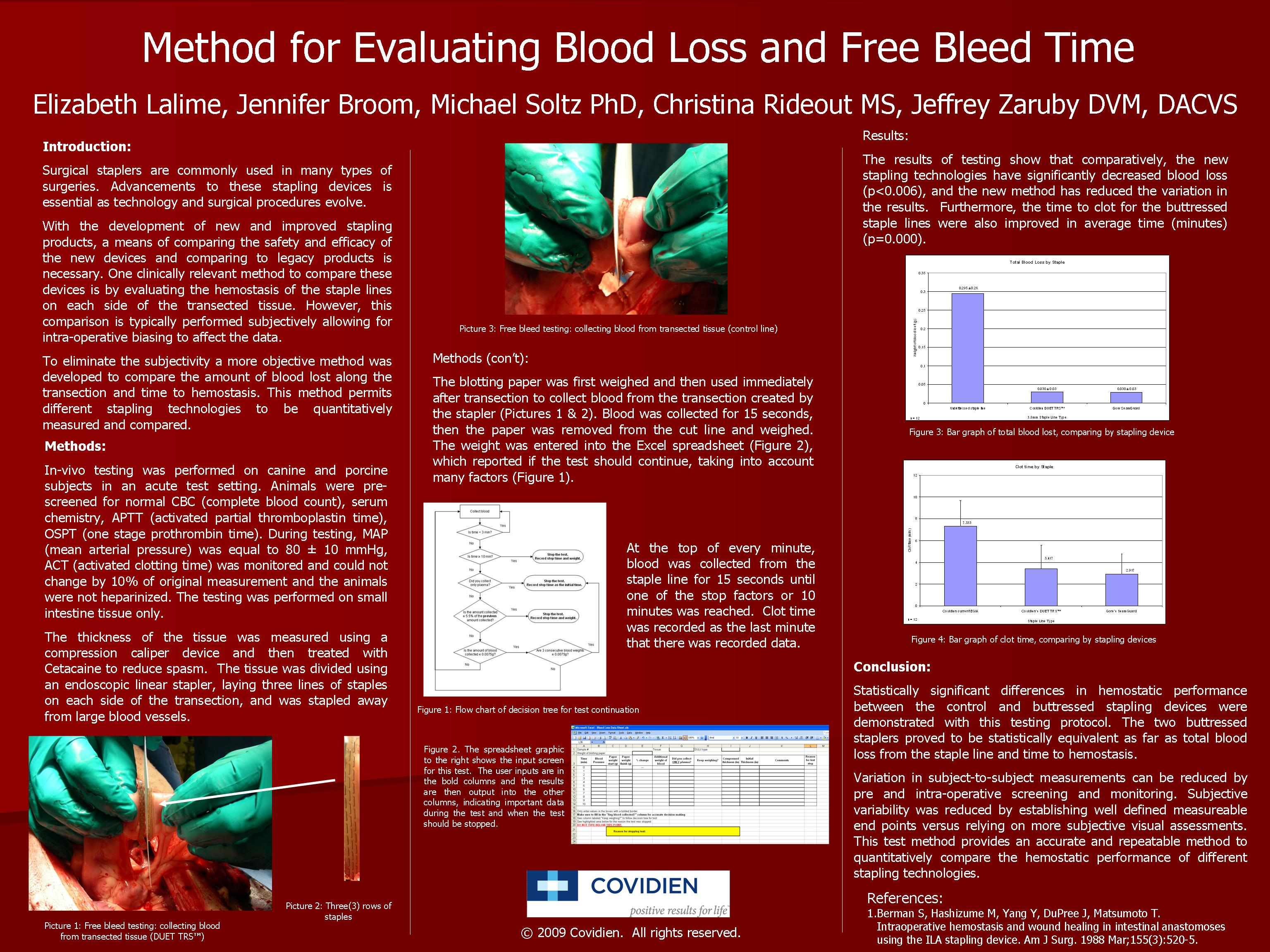 Test Method for Evaluation of Blood Loss and Free Bleed Time