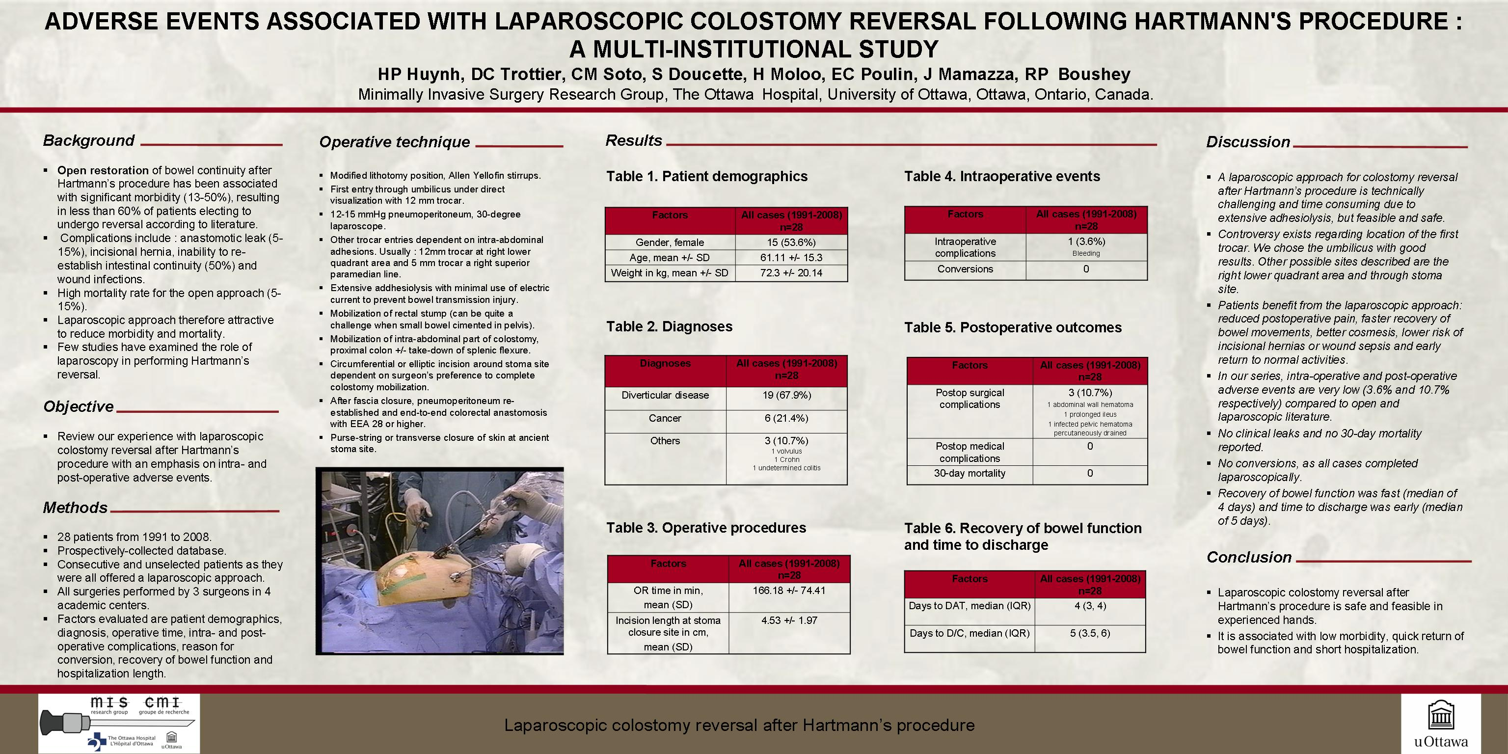 Adverse Events Associated With Laparoscopic Colostomy Reversal