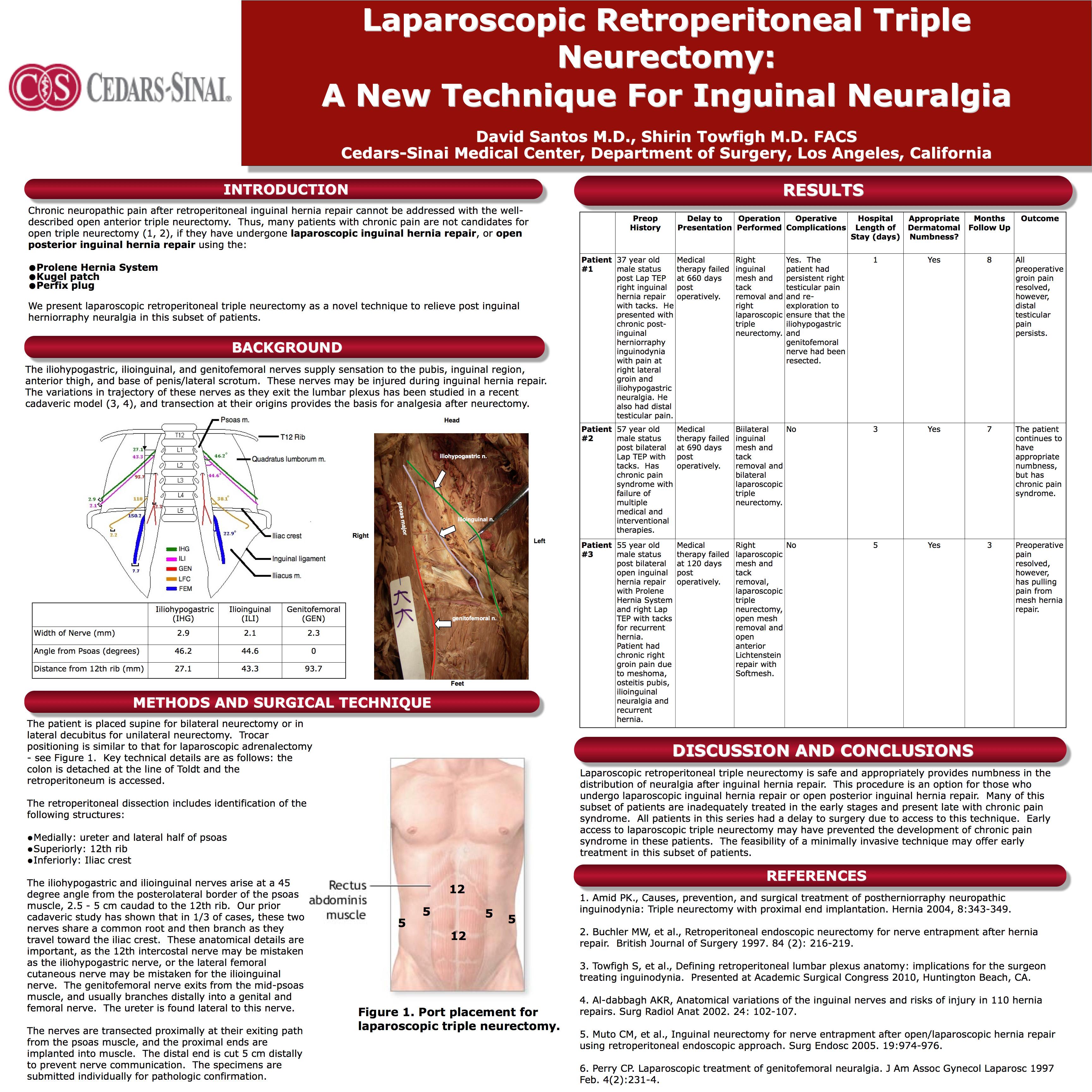 Laparoscopic Retroperitoneal Triple Neurectomy: A New Technique for ...