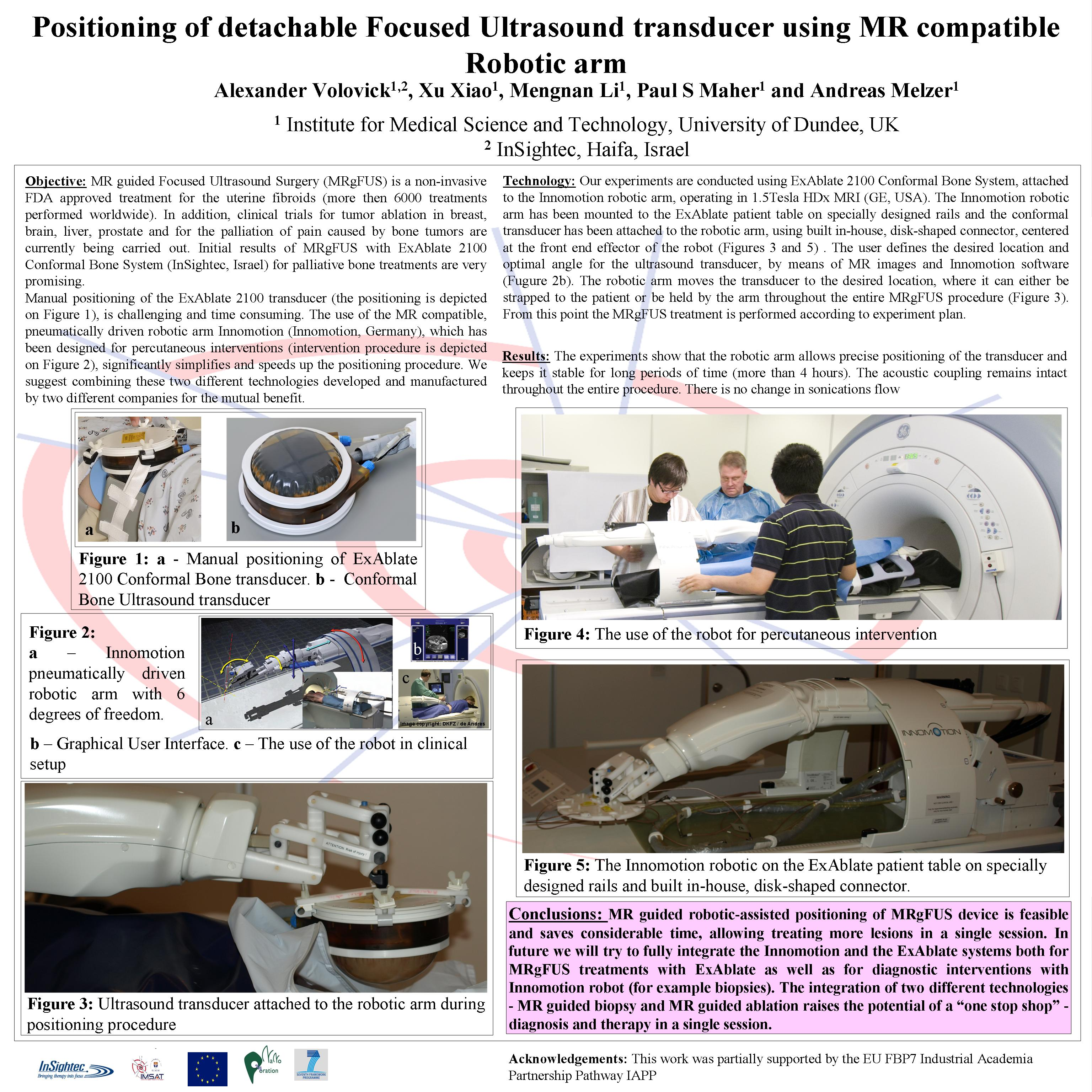 Positioning of Focused Ultrasound Transducer Using Mr