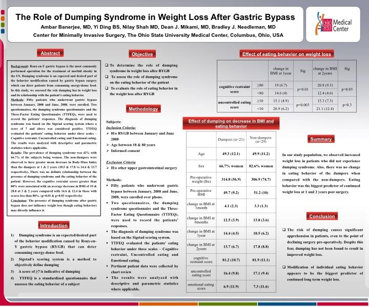 The Role Of Dumping Syndrome In Weight Loss After Gastric Bypass