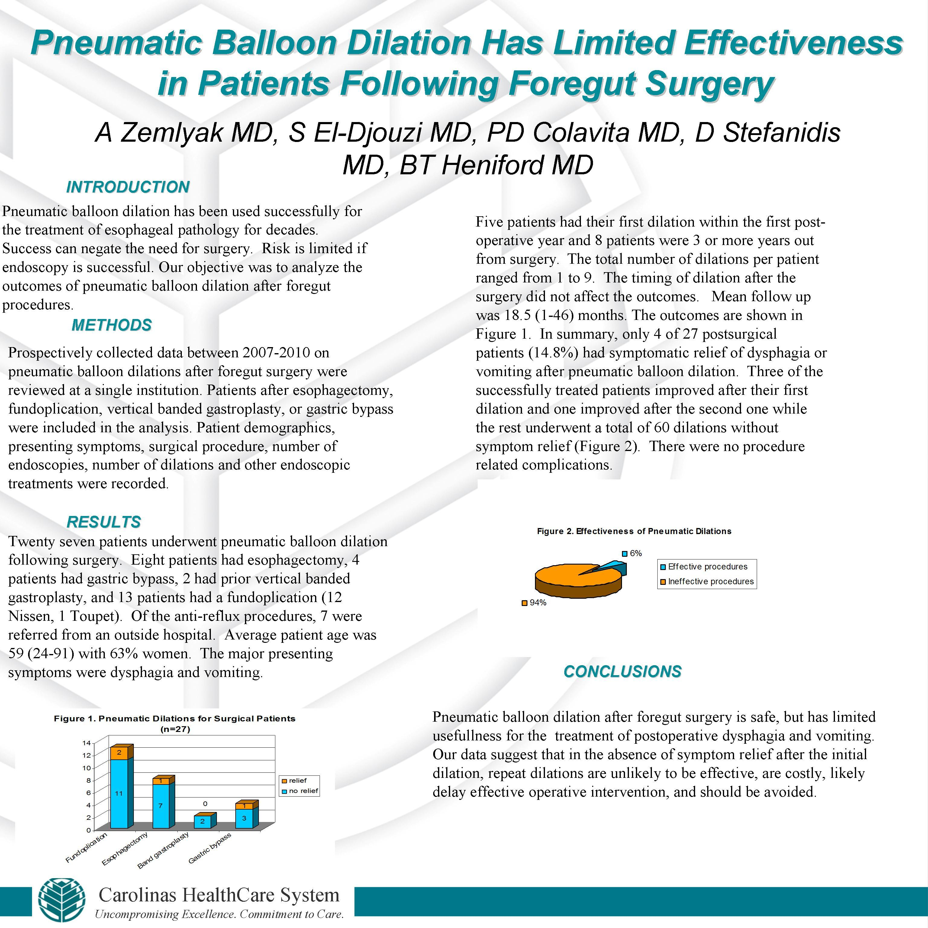 Pneumatic Balloon Dilation Has Limited Effectiveness in